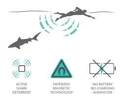 shark deterrent technology u2013 sharkbanz
