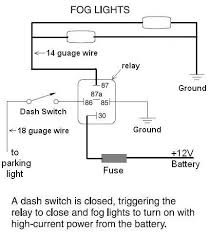 found a neat fog light wiring diagram but whats this u2013 readingrat net