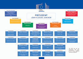 european commission press releases press release the juncker