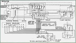 stanley gate opener wiring diagram squished me