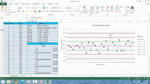 cara membuat grafik integral di excel levey jennings in excel youtube