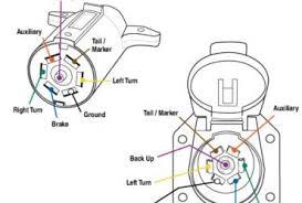 7 blade rv plug wiring diagram u2013 wirdig u2013 readingrat net