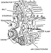 1998 chevy engine diagram 1998 wiring diagrams instruction