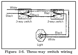 fm 5 424 theater of operations electrical systems design and layout