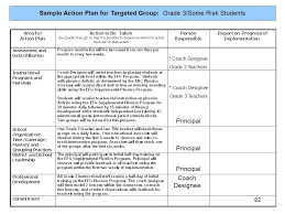 sample action plan action plan template 9 download