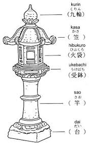 best 25 japanese lanterns ideas on