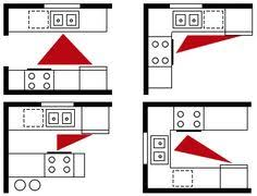 G Shaped Kitchen Floor Plans G Shaped Kitchen Layout With Eating Counter G Shaped Kitchen