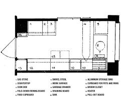 Moma Floor Plan Moma Counter Space The Frankfurt Kitchen