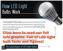 do led light bulbs save energy the advantages of low energy led light bulbs lad oma green