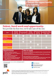 Email Subject For Resume Pwc Indonesia On Twitter