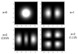cells free full text macroscopic quantum type potentials in