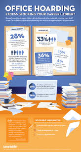 What Does Your Desk Say About You Clear Clutter At Work Create Peace Of Mind Dana Meyer Consulting