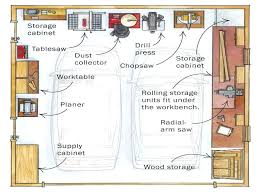 Woodworking Plans Garage Shelves by Diy Garage Wall Storage Unitgarage Woodworking Plans Shelf