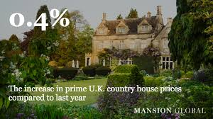 mansion global mansion global daily 2018 luxury real estate forecast how to