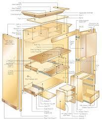 Computer Armoire Computer Armoire Plans U2022 Woodarchivist