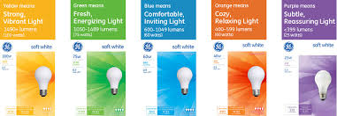 inspire learn explore our new packaging ge lighting