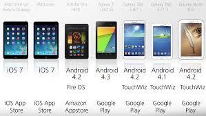 android tablet comparison 2013 tablet comparison guide