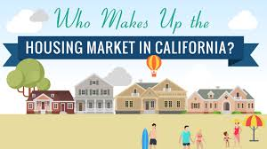 infographic who makes up the housing market in california