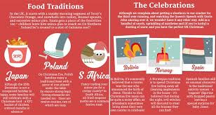 12 interesting traditions from around the world