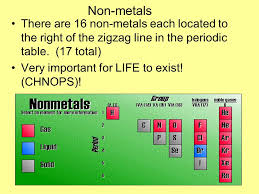 N On The Periodic Table The Periodic Table Of The Elements Ppt Download