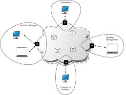 cloud computing for the architecture engineering u0026 construction