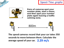 introducing speed velocity time graphs by mister dawg