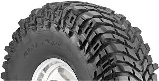 33 12 50 R20 All Terrain Best Customer Choice Our Range Mickey Thompson