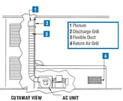 selecting air conditioning for your boat west marine