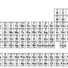 periodic table pdf black and white periodic table black and white pdf new printable periodic table