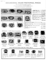 ring meaning codex magica 23