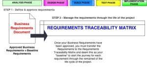 Requirements Traceability Matrix Template Excel Requirements Traceability Matrix Demystified