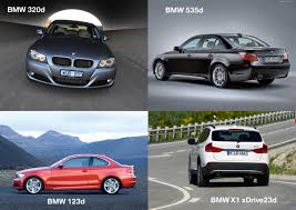 name of bmw poll which bmw diesel would you like to see in the u s