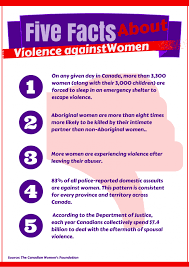 five facts about violence against