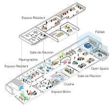 cuisine collaborative volumes crée à 19ème le premier foodlab intégré à un espace