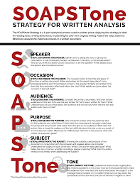 how to write a textual analysis paper soapstone strategy for written analysis the visual communication related see the optic strategy for visual analysis