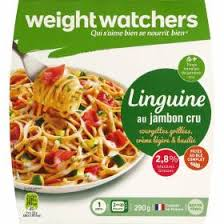 plat cuisiné linguine jambon cru weight watchers