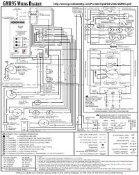 Coleman Popup Campers Floor Plans by Coleman Gas Furnace Wiring Schematic Coleman Mobile Home Gas