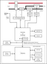 velmex motor controllers vxm jpg motor connections wiring diagram