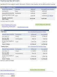 using finances and financial aid mycsulb