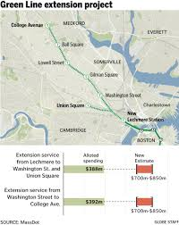 Boston Mbta Map by Possible Delay Of Green Line Extension Stuns Investors The