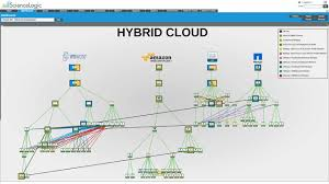 Route Map Cisco by Unified Cisco Networking Monitoring U2022 Sciencelogic