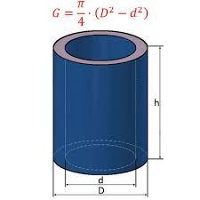 hohlzylinder fläche volumen beim hohlzylinder berechnen - Fläche Rohr