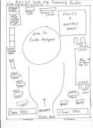 community garden layout brooklyn block 3767 lots 10 11 12 13 living lots nyc