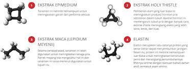 titan gel ulasan asli harga pendapat komposisi di mana untuk
