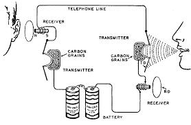 hd wallpapers rj11 wiring diagram tip ring hdigdg ga