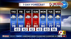 Wisconsin Weather Radar Map by Cincinnati Ohio Weather 9 On Your Side Wcpo Com
