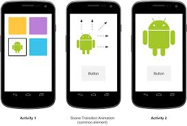 android start activity how can i start activity with android material design animation on
