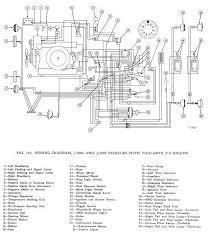 1974 cj5 ignition switch wiring diagram efcaviation com
