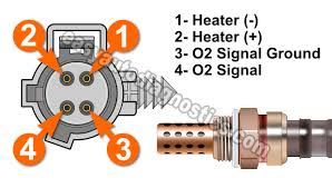 oxygen sensor wiring harness test diagram wiring diagrams for