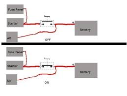 battery cut off switch chevy nova forum